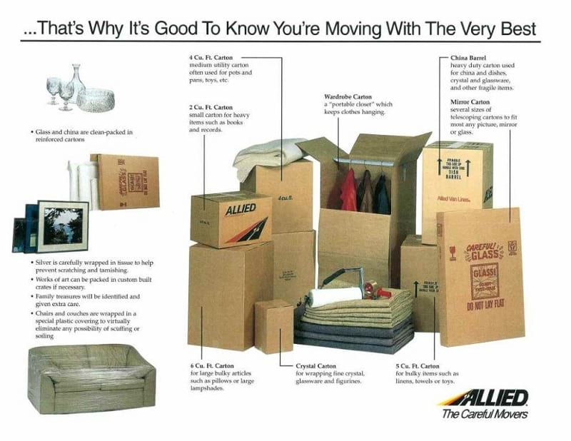 The right moving supplies to transport your household items safely.